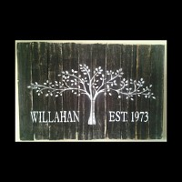 William Willahan